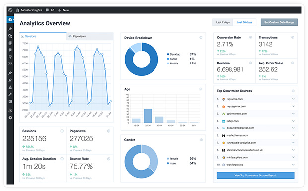 monster insights dashboard reports