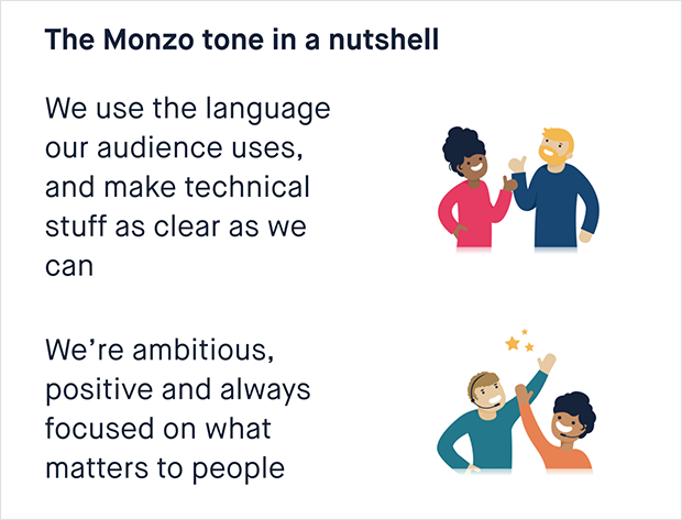 Monzo tone of voice guide