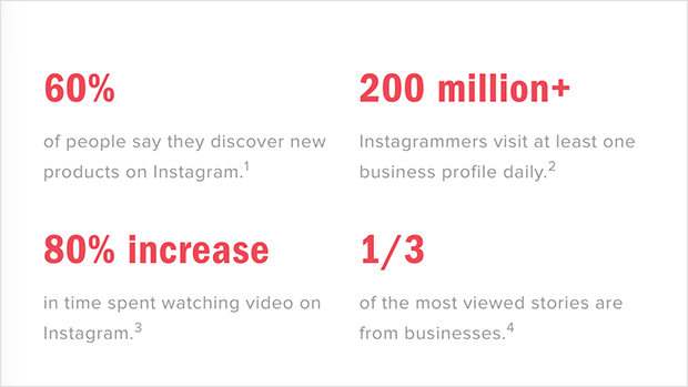 Instagram social media marketing statistics
