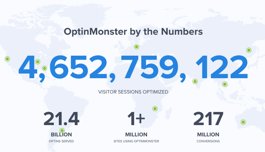 optinmonster social proof by numbers